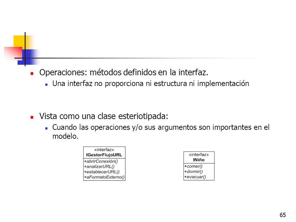 65 Operaciones: métodos definidos en la interfaz. Una interfaz no proporciona ni estructura ni implementación Vista como una clase esteriotipada: Cuan