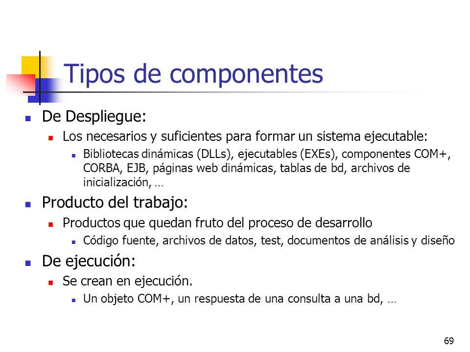 69 Tipos de componentes De Despliegue: Los necesarios y suficientes para formar un sistema ejecutable: Bibliotecas dinámicas (DLLs), ejecutables (EXEs