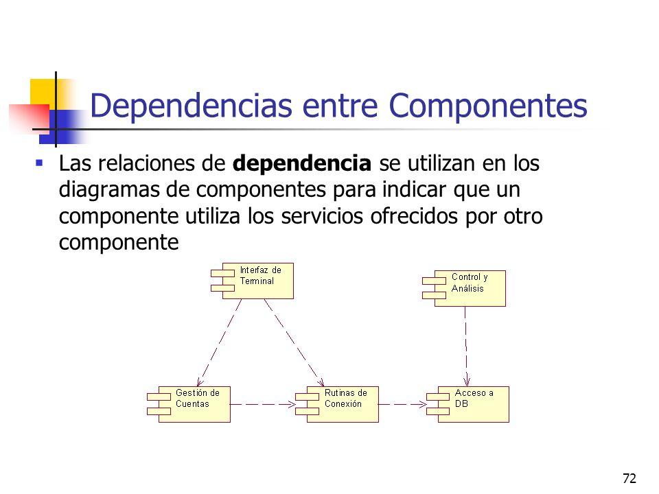 72 Las relaciones de dependencia se utilizan en los diagramas de componentes para indicar que un componente utiliza los servicios ofrecidos por otro c