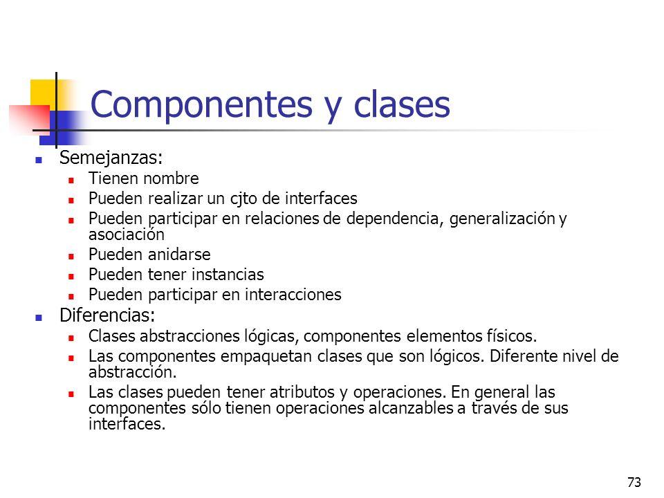 73 Componentes y clases Semejanzas: Tienen nombre Pueden realizar un cjto de interfaces Pueden participar en relaciones de dependencia, generalización