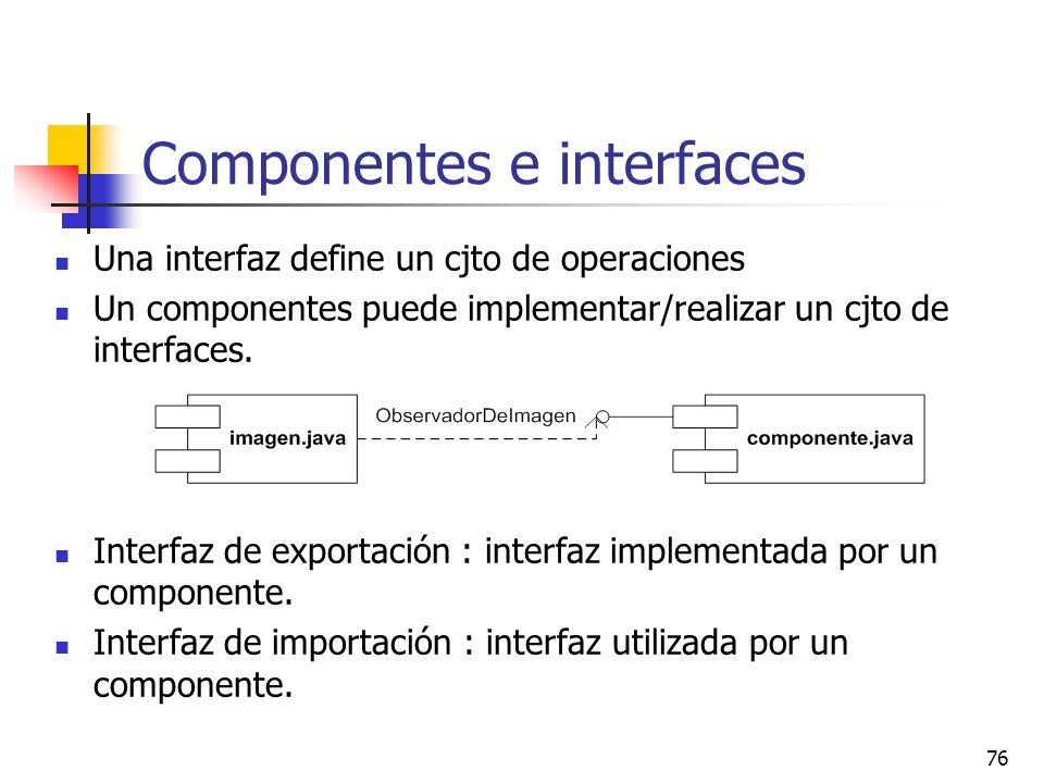 76 Componentes e interfaces Una interfaz define un cjto de operaciones Un componentes puede implementar/realizar un cjto de interfaces. Interfaz de ex
