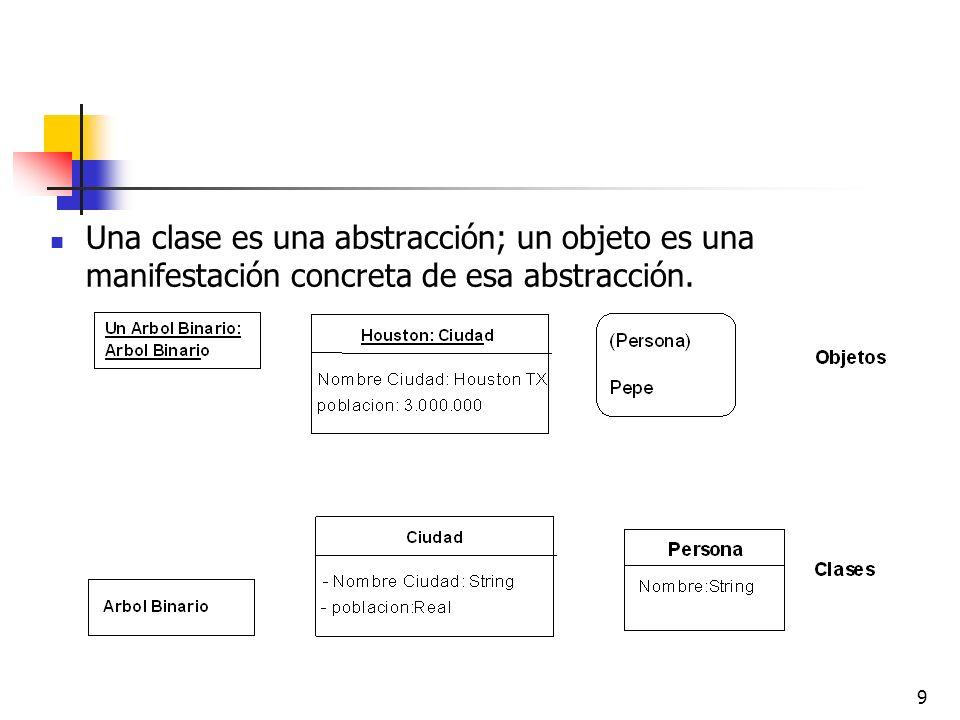 30 4.3.3 Asociaciones como clases En una asociación entre dos clases, la propia relación puede poseer propiedades.