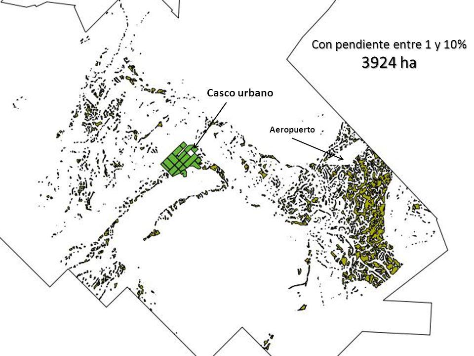 Con pendiente entre 1 y 10% 3924 ha Casco urbano Aeropuerto