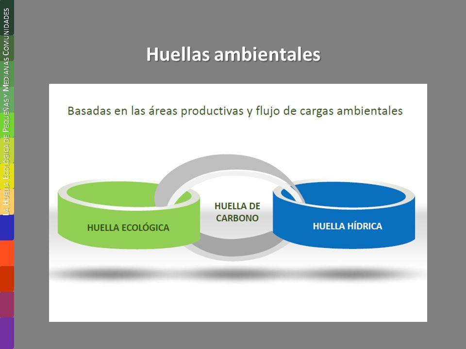 Huellas ambientales L A H UELLA E COLÓGICA DE P EQUEÑAS Y M EDIANAS C OMUNIDADES