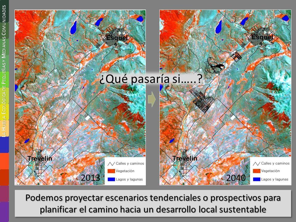 Podemos proyectar escenarios tendenciales o prospectivos para planificar el camino hacia un desarrollo local sustentable 2013 2040 ¿Qué pasaría si…..