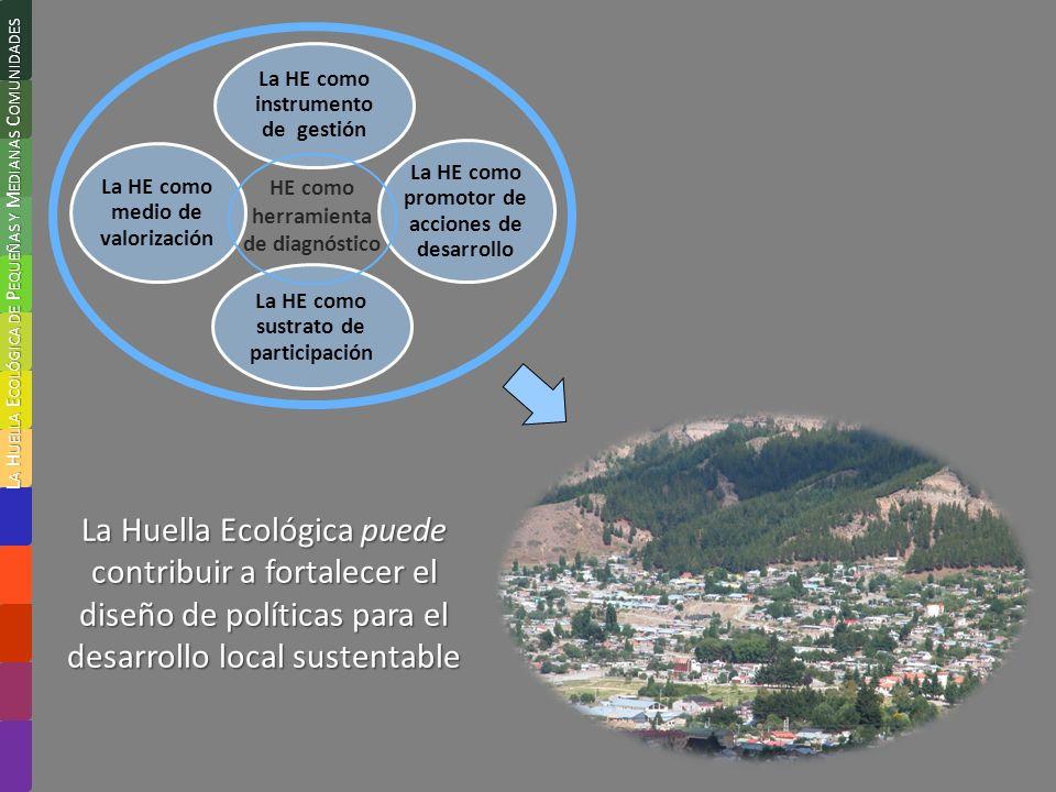 La HE como instrumento de gestión La Huella Ecológica puede contribuir a fortalecer el diseño de políticas para el desarrollo local sustentable L A H UELLA E COLÓGICA DE P EQUEÑAS Y M EDIANAS C OMUNIDADES HE como herramienta de diagnóstico