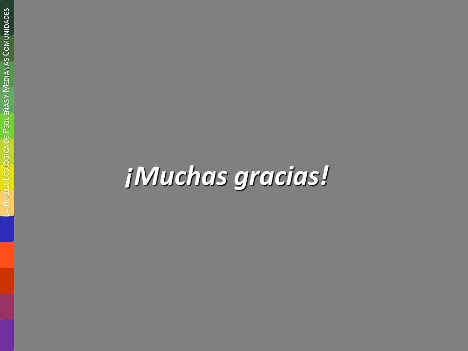 ¡Muchas gracias! L A H UELLA E COLÓGICA DE P EQUEÑAS Y M EDIANAS C OMUNIDADES