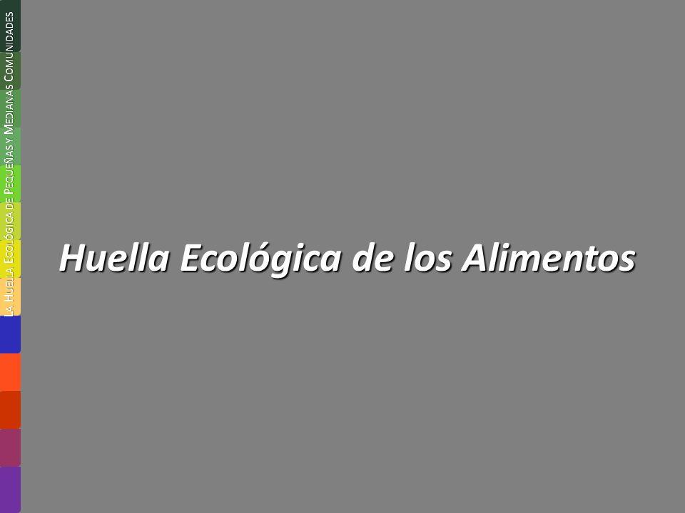 Huella Ecológica de los Alimentos L A H UELLA E COLÓGICA DE P EQUEÑAS Y M EDIANAS C OMUNIDADES