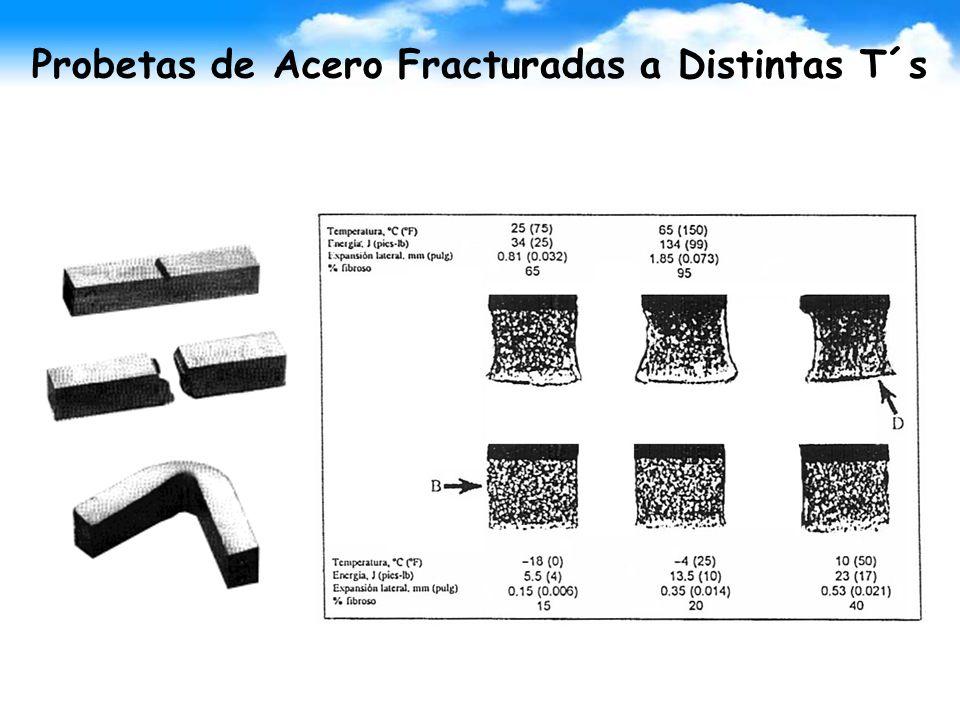 Probetas de Acero Fracturadas a Distintas T´s