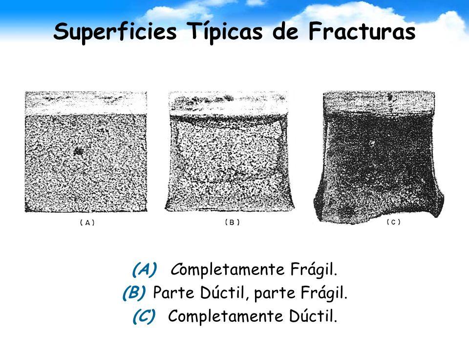 Superficies Típicas de Fracturas (A) Completamente Frágil. (B) Parte Dúctil, parte Frágil. (C) Completamente Dúctil.