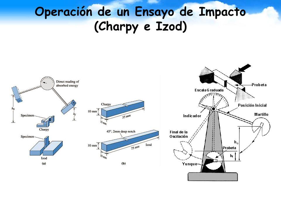Operación de un Ensayo de Impacto (Charpy e Izod)