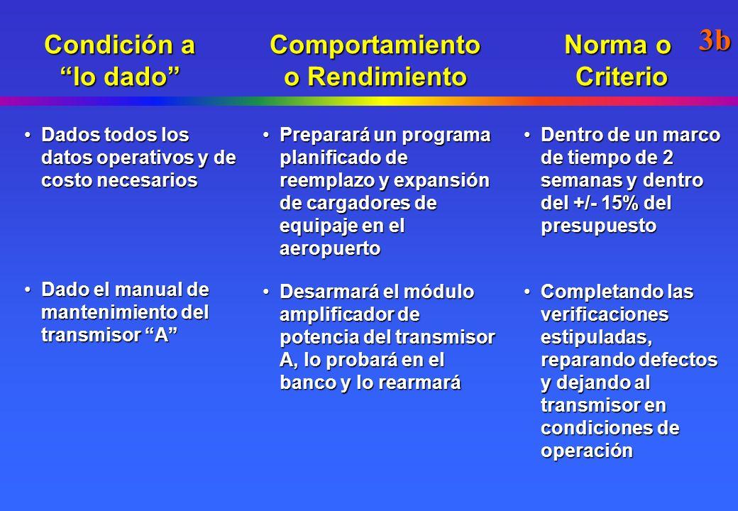 CURSO BÁSICO DE FORMACIÓN DE INSTRUCTORES ATC MÓDULO 6