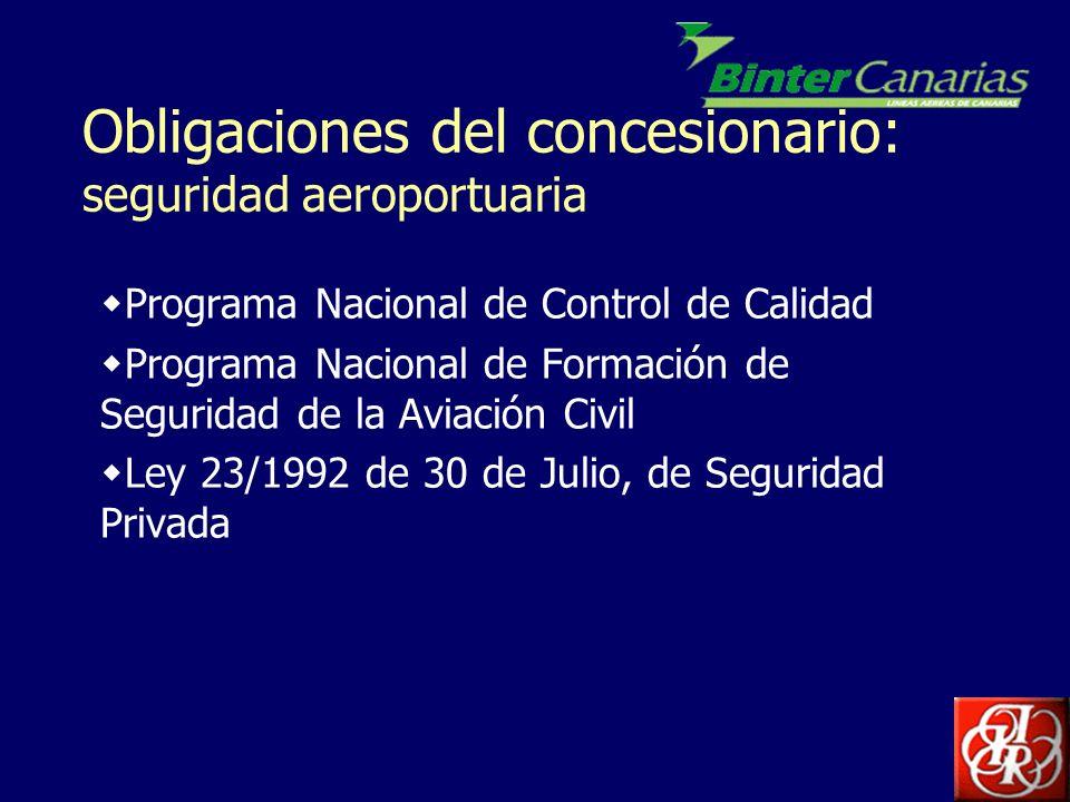 Obligaciones del concesionario: seguridad aeroportuaria Programa Nacional de Control de Calidad Programa Nacional de Formación de Seguridad de la Avia