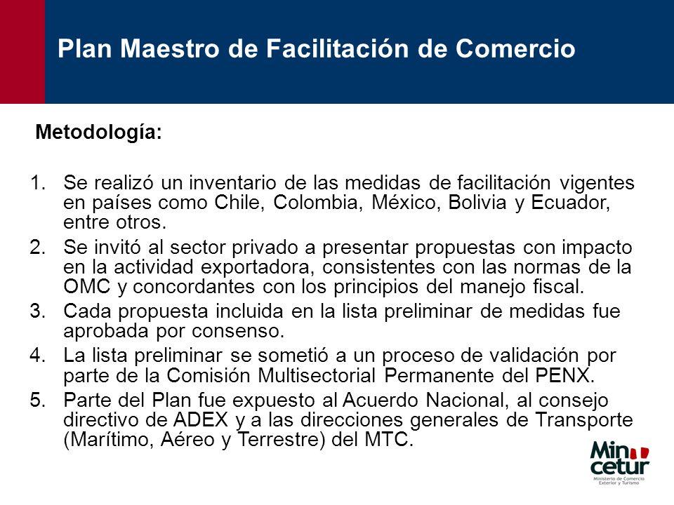 Metodología: 1.Se realizó un inventario de las medidas de facilitación vigentes en países como Chile, Colombia, México, Bolivia y Ecuador, entre otros
