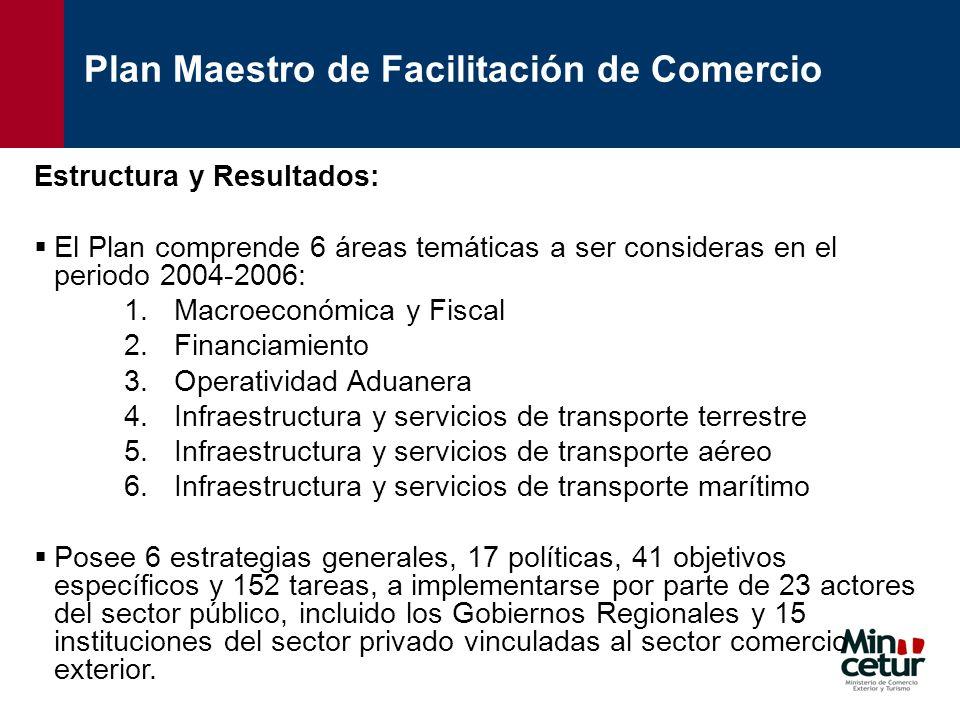 Estructura y Resultados: El Plan comprende 6 áreas temáticas a ser consideras en el periodo 2004-2006: 1.Macroeconómica y Fiscal 2.Financiamiento 3.Op