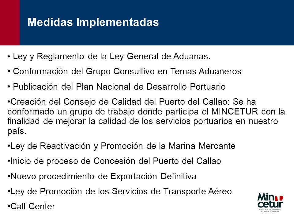 Ley y Reglamento de la Ley General de Aduanas. Conformación del Grupo Consultivo en Temas Aduaneros Publicación del Plan Nacional de Desarrollo Portua
