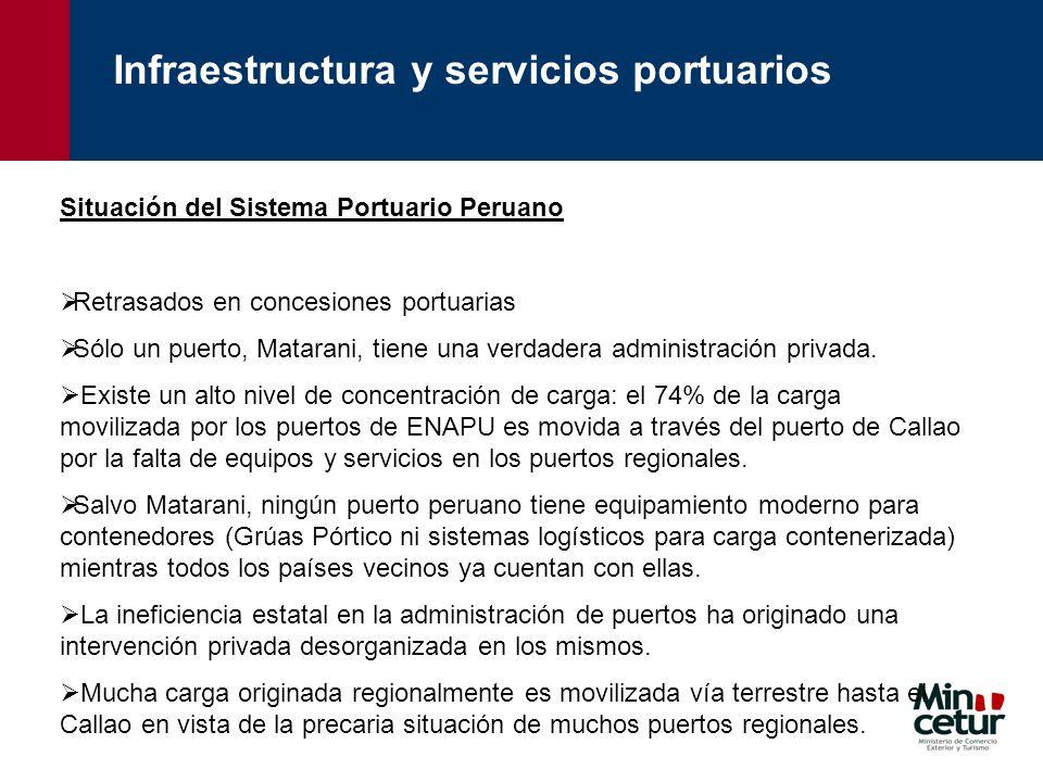 Situación del Sistema Portuario Peruano Retrasados en concesiones portuarias Sólo un puerto, Matarani, tiene una verdadera administración privada. Exi