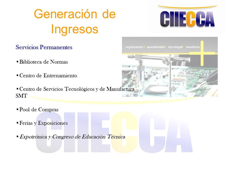 Generación de Ingresos Servicios Permanentes Biblioteca de NormasBiblioteca de Normas Centro de EntrenamientoCentro de Entrenamiento Centro de Servici