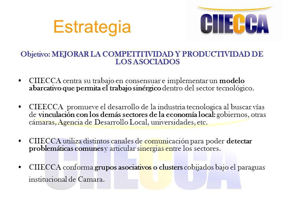Estrategia Objetivo: MEJORAR LA COMPETITIVIDAD Y PRODUCTIVIDAD DE LOS ASOCIADOS CIIECCA centra su trabajo en consensuar e implementar un modelo abarca