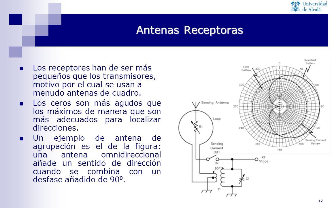 12 Antenas Receptoras Los receptores han de ser más pequeños que los transmisores, motivo por el cual se usan a menudo antenas de cuadro. Los ceros so
