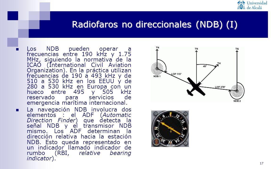 17 Radiofaros no direccionales (NDB) (I) Los NDB pueden operar a frecuencias entre 190 kHz y 1.75 MHz, siguiendo la normativa de la ICAO (Internationa