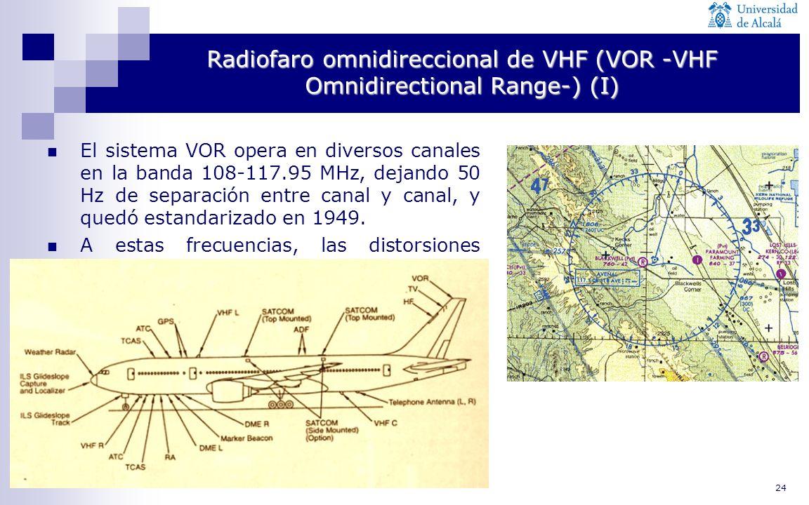 24 Radiofaro omnidireccional de VHF (VOR -VHF Omnidirectional Range-) (I) El sistema VOR opera en diversos canales en la banda 108-117.95 MHz, dejando