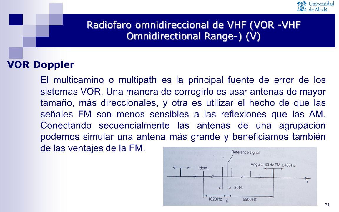 31 Radiofaro omnidireccional de VHF (VOR -VHF Omnidirectional Range-) (V) VOR Doppler El multicamino o multipath es la principal fuente de error de lo