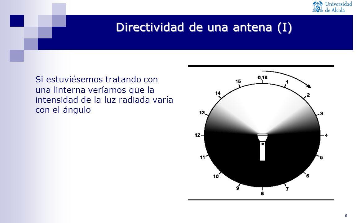 8 Directividad de una antena (I) Si estuviésemos tratando con una linterna veríamos que la intensidad de la luz radiada varía con el ángulo