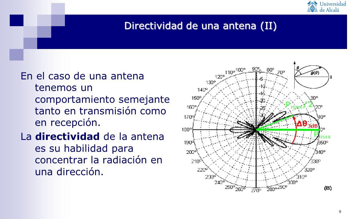 9 Directividad de una antena (II) En el caso de una antena tenemos un comportamiento semejante tanto en transmisión como en recepción. La directividad