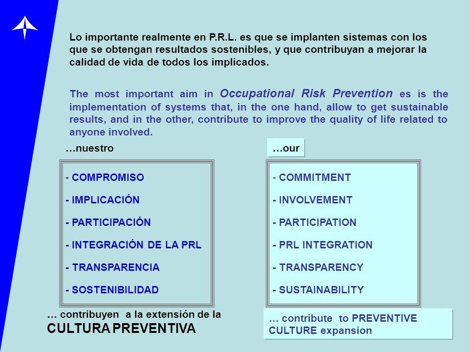 Lo importante realmente en P.R.L. es que se implanten sistemas con los que se obtengan resultados sostenibles, y que contribuyan a mejorar la calidad