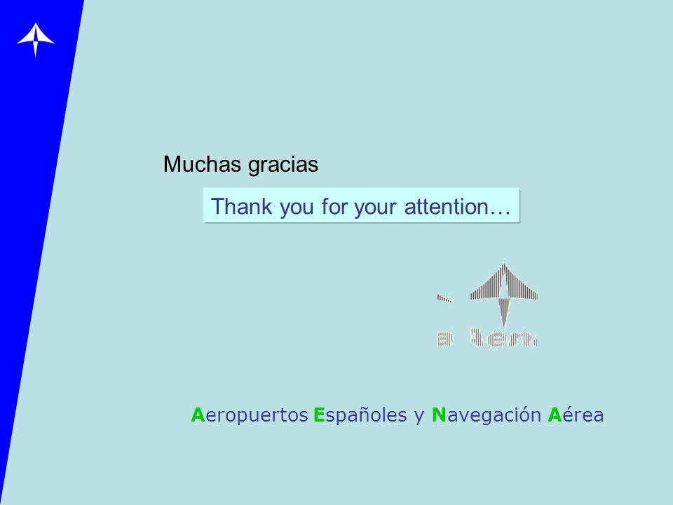 Aeropuertos Españoles y Navegación Aérea Muchas gracias Thank you for your attention…