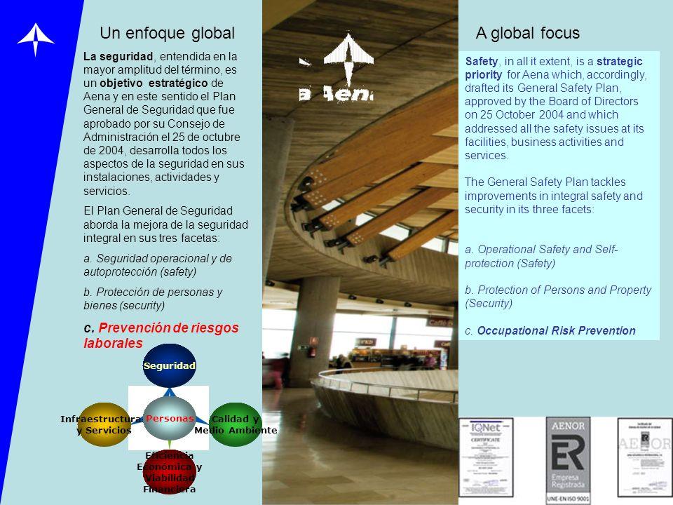 La seguridad, entendida en la mayor amplitud del término, es un objetivo estratégico de Aena y en este sentido el Plan General de Seguridad que fue ap