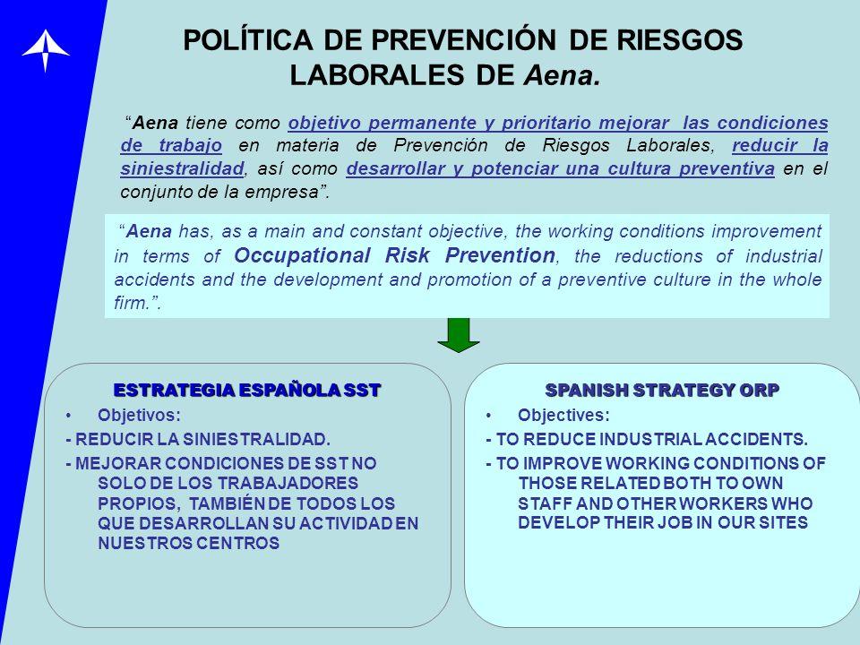 POLÍTICA DE PREVENCIÓN DE RIESGOS LABORALES DE Aena. Aena tiene como objetivo permanente y prioritario mejorar las condiciones de trabajo en materia d