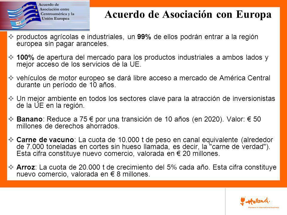 Acuerdo de Asociación con Europa productos agrícolas e industriales, un 99% de ellos podrán entrar a la región europea sin pagar aranceles. 100% de ap