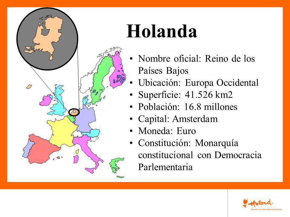 Holanda Nombre oficial: Reino de los Países Bajos Ubicación: Europa Occidental Superficie: 41.526 km2 Población: 16.8 millones Capital: Amsterdam Mone