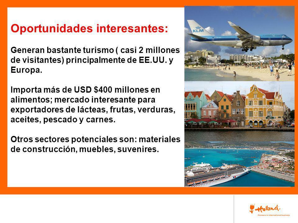 Oportunidades interesantes: Generan bastante turismo ( casi 2 millones de visitantes) principalmente de EE.UU. y Europa. Importa más de USD $400 millo