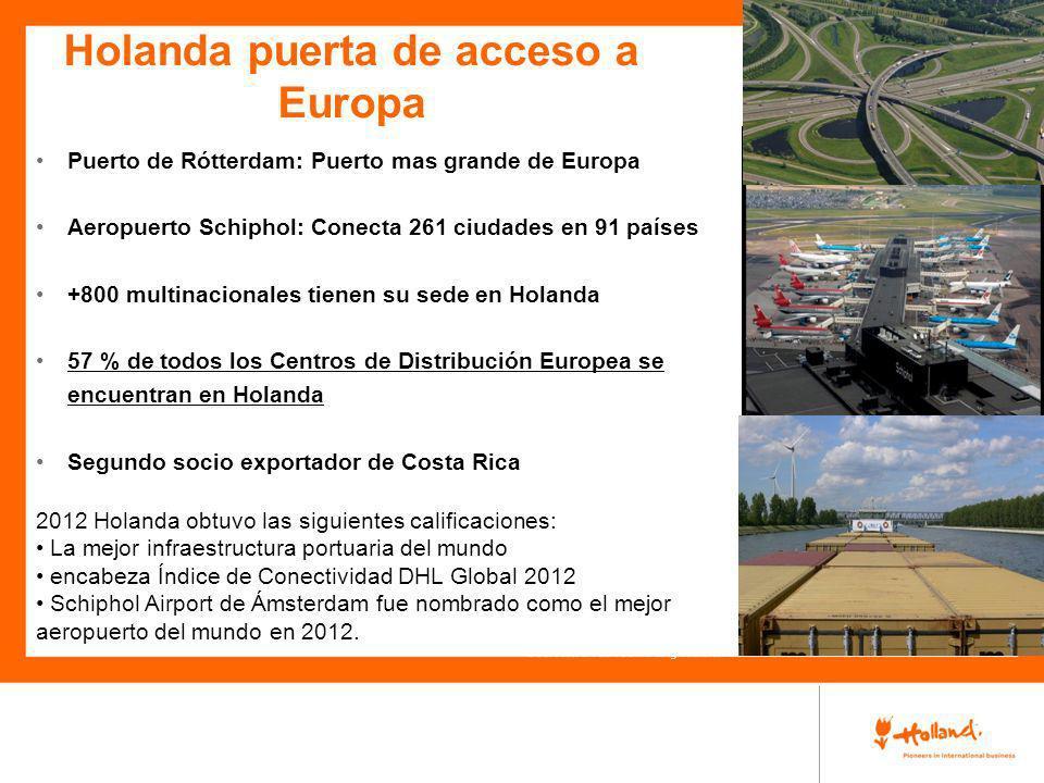 Holanda puerta de acceso a Europa Puerto de Rótterdam: Puerto mas grande de Europa Aeropuerto Schiphol: Conecta 261 ciudades en 91 países +800 multina