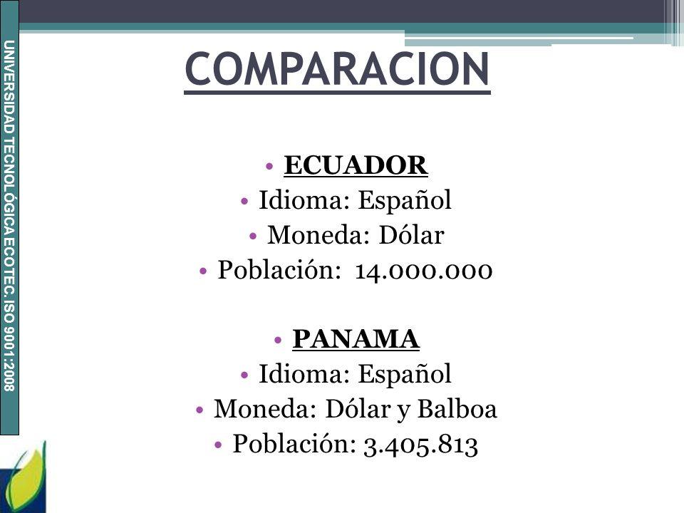 UNIVERSIDAD TECNOLÓGICA ECOTEC. ISO 9001:2008 COMPARACION ECUADOR Idioma: Español Moneda: Dólar Población: 14.000.000 PANAMA Idioma: Español Moneda: D