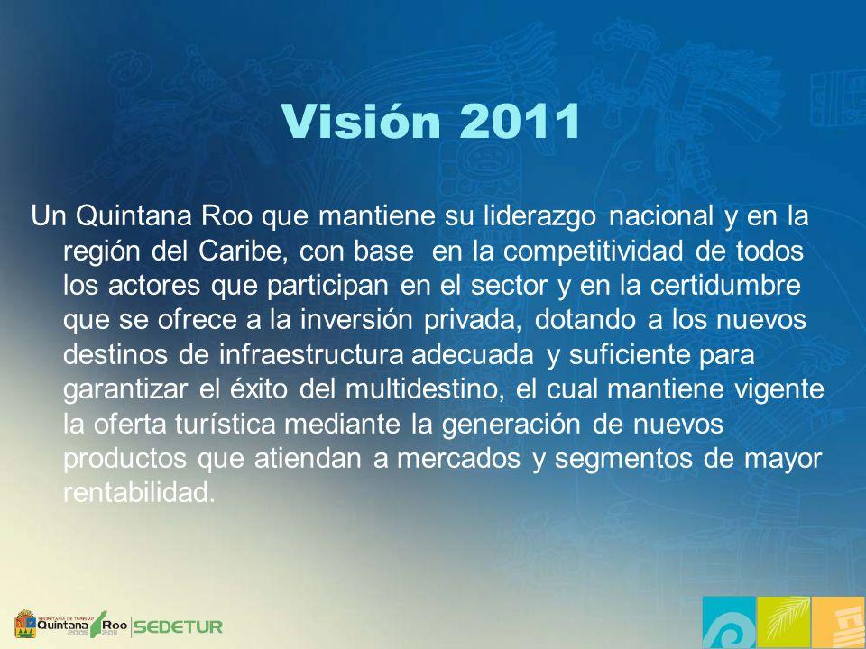 Visión 2011 Un Quintana Roo que mantiene su liderazgo nacional y en la región del Caribe, con base en la competitividad de todos los actores que participan en el sector y en la certidumbre que se ofrece a la inversión privada, dotando a los nuevos destinos de infraestructura adecuada y suficiente para garantizar el éxito del multidestino, el cual mantiene vigente la oferta turística mediante la generación de nuevos productos que atiendan a mercados y segmentos de mayor rentabilidad.