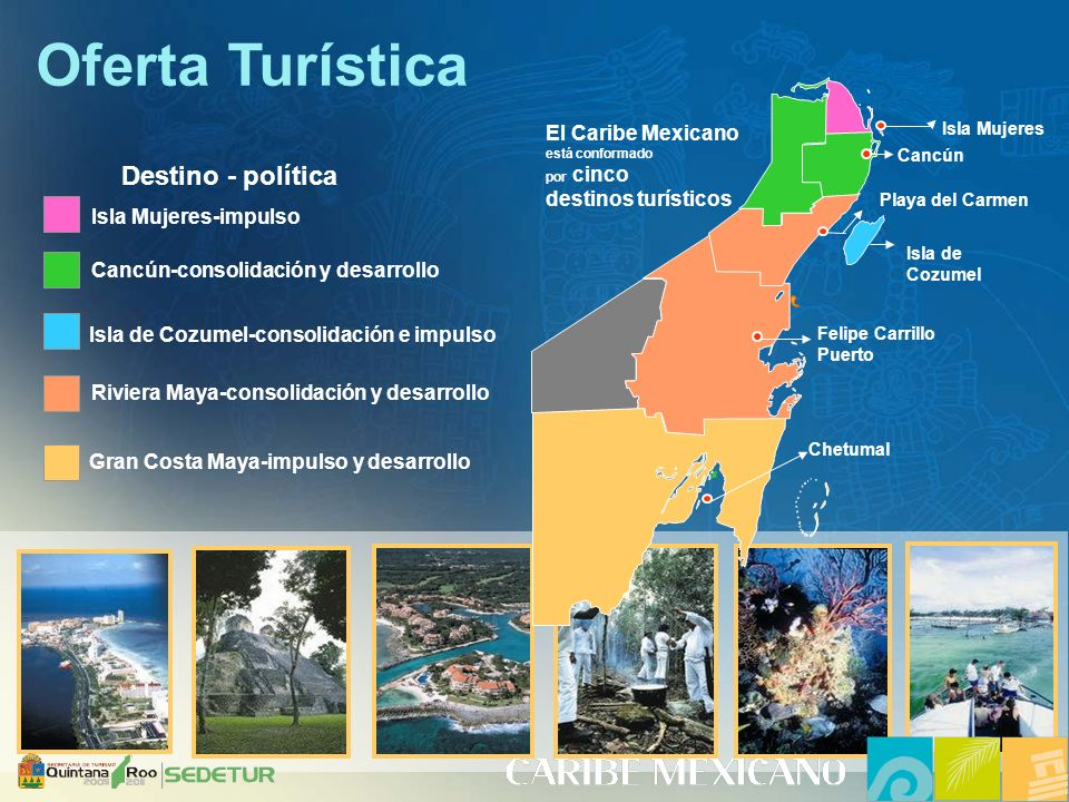 Isla Mujeres Isla de Cozumel Playa del Carmen Chetumal Cancún Felipe Carrillo Puerto Oferta Turística Cancún-consolidación y desarrollo Gran Costa Maya-impulso y desarrollo Riviera Maya-consolidación y desarrollo Isla de Cozumel-consolidación e impulso Isla Mujeres-impulso El Caribe Mexicano está conformado por cinco destinos turísticos Destino - política