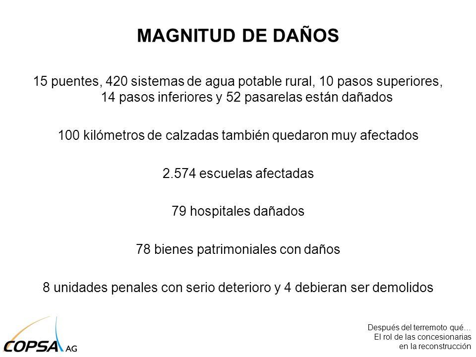 15 puentes, 420 sistemas de agua potable rural, 10 pasos superiores, 14 pasos inferiores y 52 pasarelas están dañados 100 kilómetros de calzadas tambi