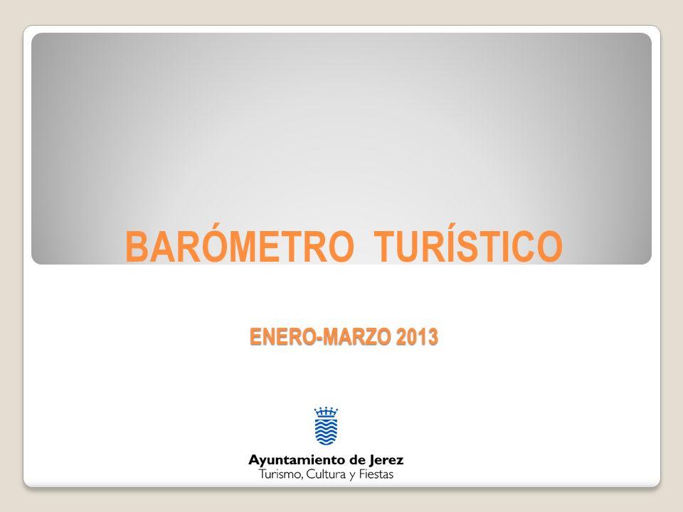 ENERO-MARZO 2013 BARÓMETRO TURÍSTICO ENERO-MARZO 2013