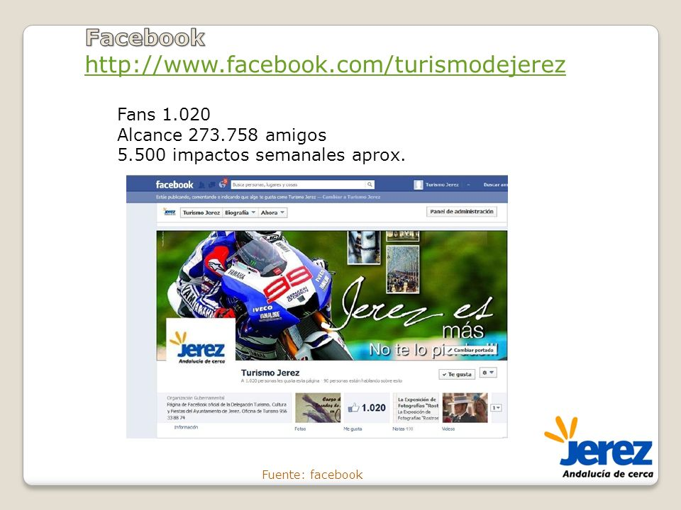Fuente: facebook Fans 1.020 Alcance 273.758 amigos 5.500 impactos semanales aprox. 11