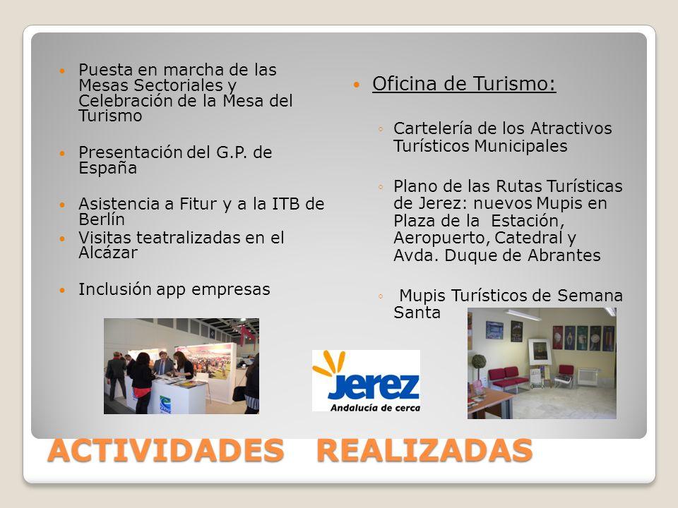 ACTIVIDADES REALIZADAS Puesta en marcha de las Mesas Sectoriales y Celebración de la Mesa del Turismo Presentación del G.P. de España Asistencia a Fit