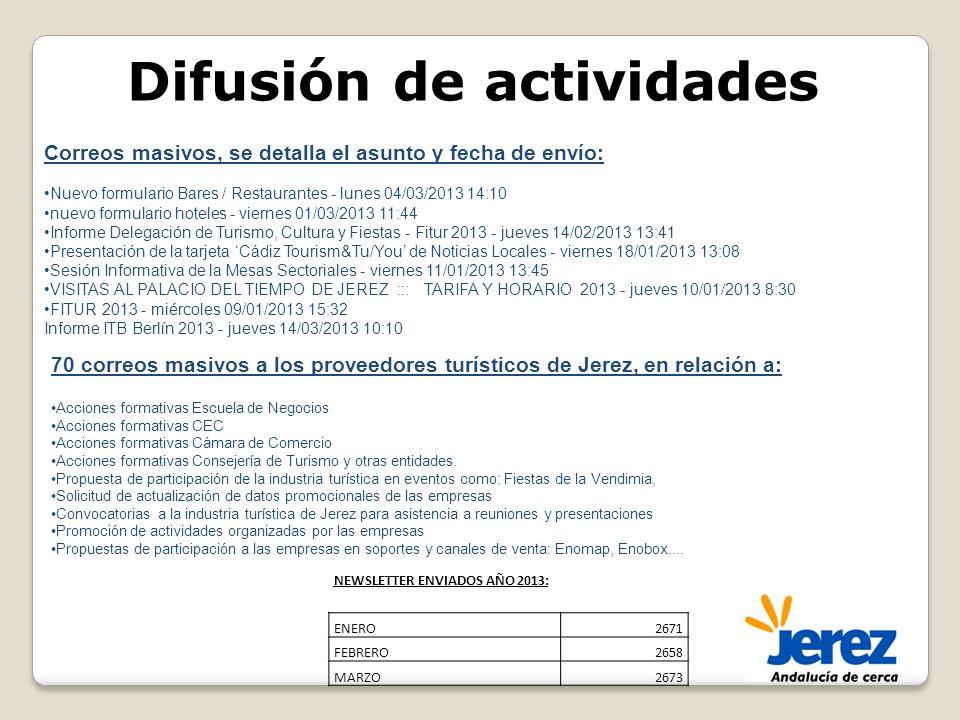 70 correos masivos a los proveedores turísticos de Jerez, en relación a: Acciones formativas Escuela de Negocios Acciones formativas CEC Acciones form