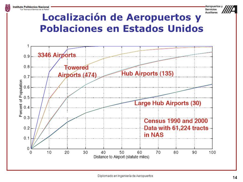 14 Localización de Aeropuertos y Poblaciones en Estados Unidos Diplomado en Ingeniería de Aeropuertos