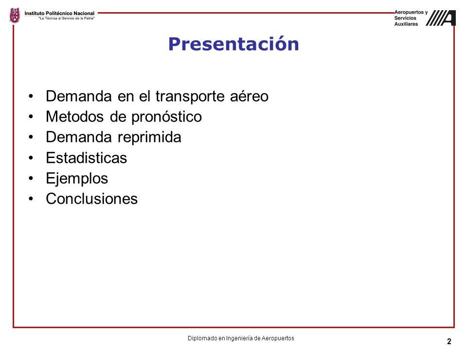 2 Presentación Demanda en el transporte aéreo Metodos de pronóstico Demanda reprimida Estadisticas Ejemplos Conclusiones Diplomado en Ingeniería de Aeropuertos