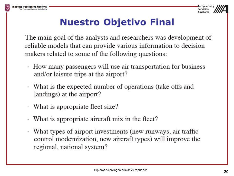 20 Nuestro Objetivo Final Diplomado en Ingeniería de Aeropuertos