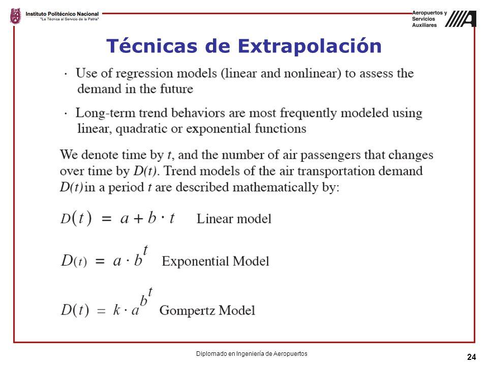 24 Técnicas de Extrapolación Diplomado en Ingeniería de Aeropuertos