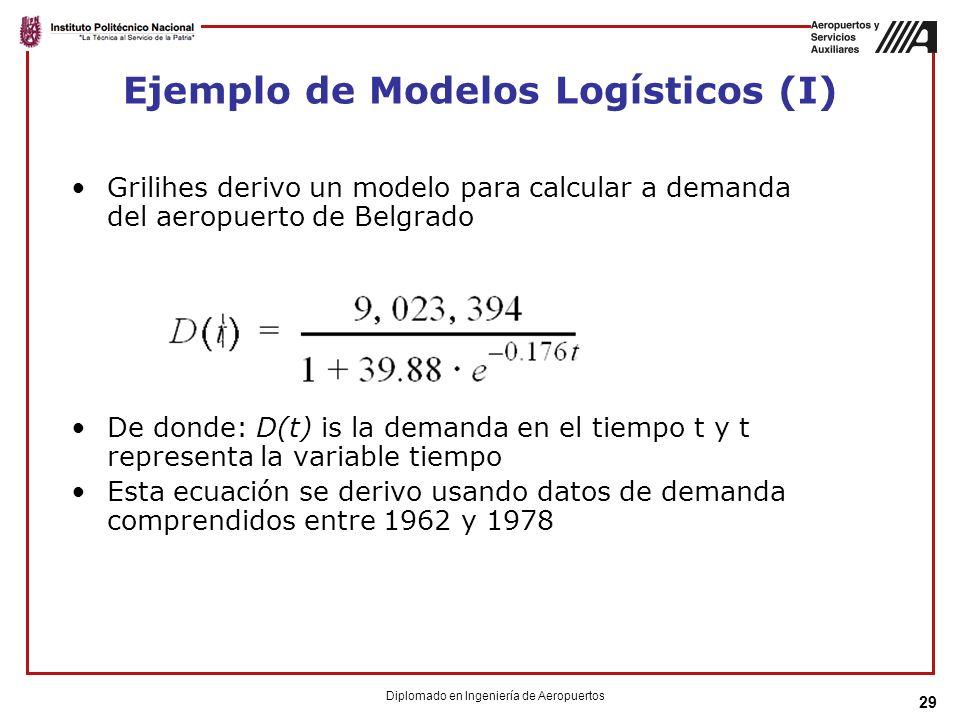29 Ejemplo de Modelos Logísticos (I) Grilihes derivo un modelo para calcular a demanda del aeropuerto de Belgrado De donde: D(t) is la demanda en el tiempo t y t representa la variable tiempo Esta ecuación se derivo usando datos de demanda comprendidos entre 1962 y 1978 Diplomado en Ingeniería de Aeropuertos